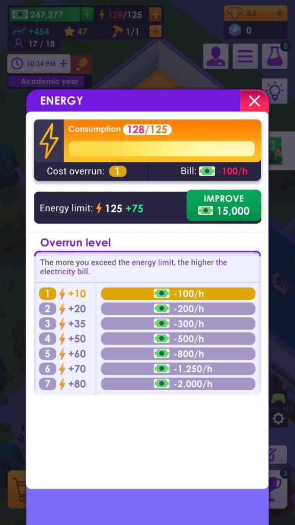 Energy Penalty Chart